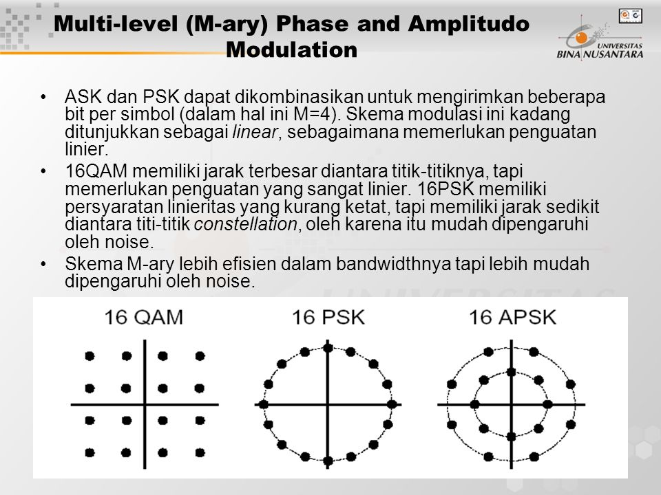 Multi-level (M-ary) Phase and Amplitudo Modulation