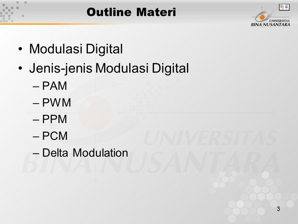 Jenis-jenis Modulasi Digital