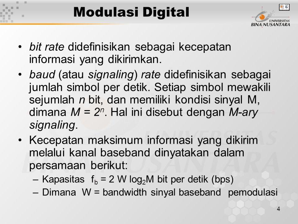 Modulasi Digital bit rate didefinisikan sebagai kecepatan informasi yang dikirimkan.