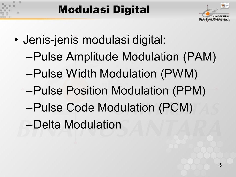 Jenis-jenis modulasi digital: Pulse Amplitude Modulation (PAM)