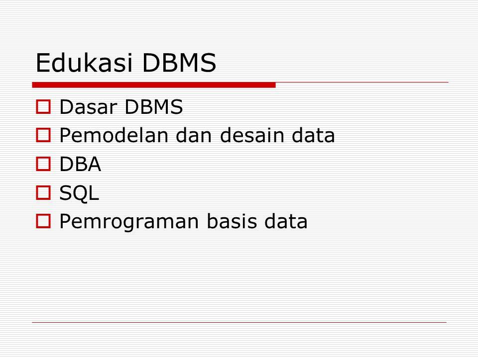 Edukasi DBMS Dasar DBMS Pemodelan dan desain data DBA SQL