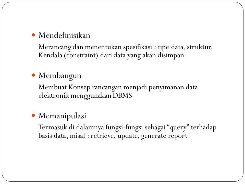 Mendefinisikan Merancang dan menentukan spesifikasi : tipe data, struktur, Kendala (constraint) dari data yang akan disimpan.