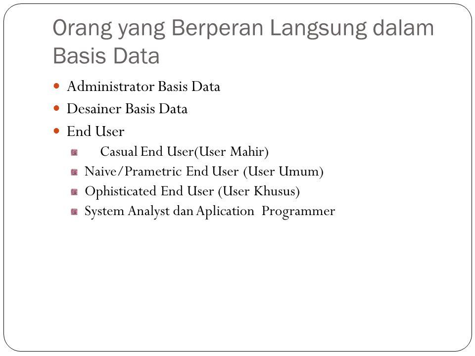 Orang yang Berperan Langsung dalam Basis Data