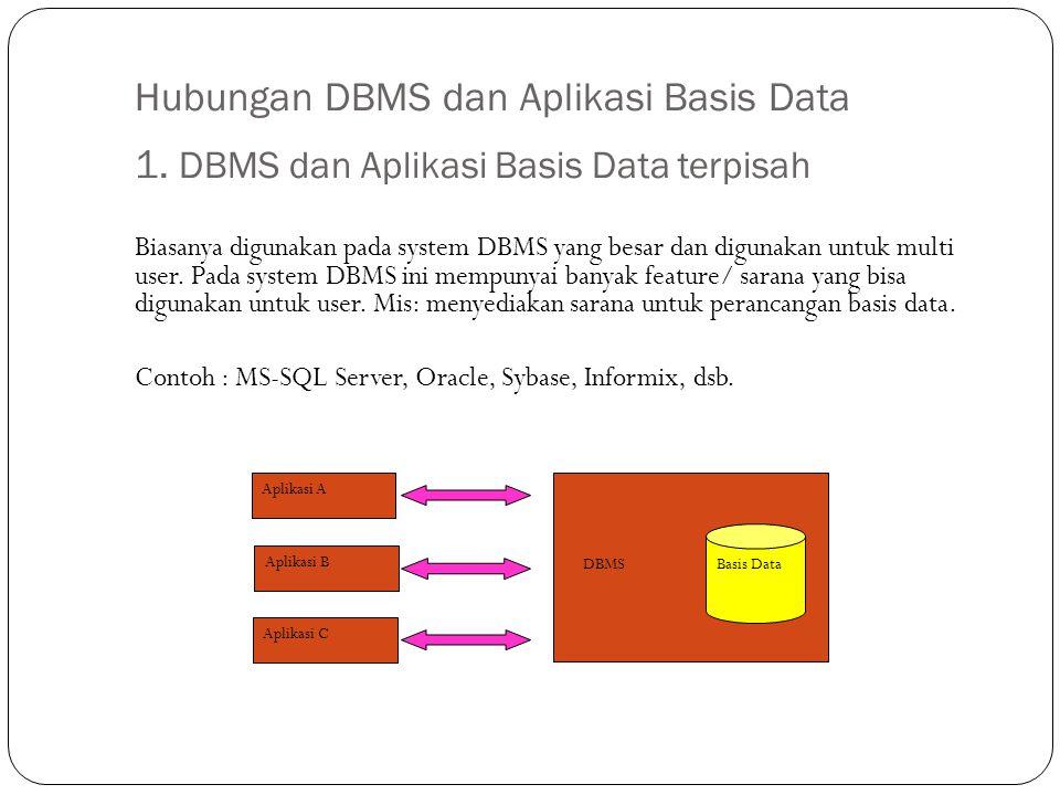 Hubungan DBMS dan Aplikasi Basis Data 1