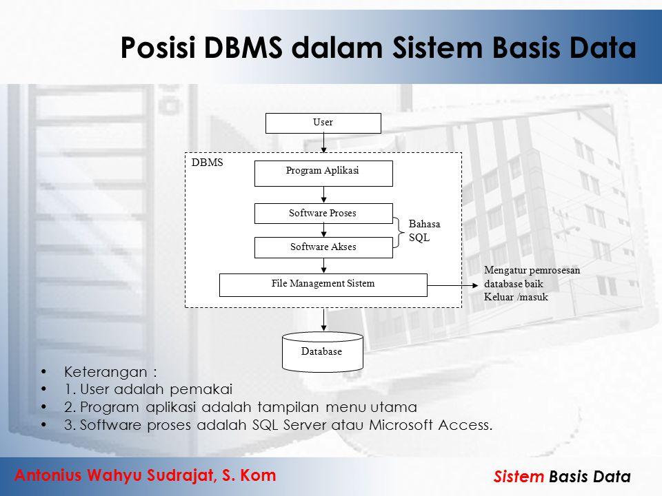 Posisi DBMS dalam Sistem Basis Data
