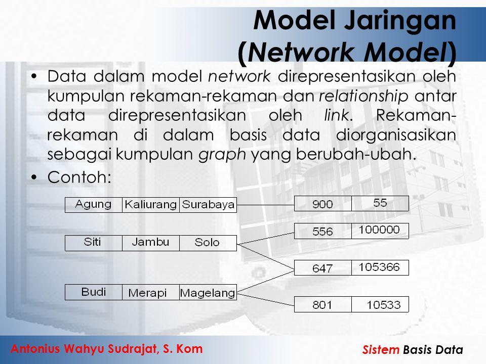 Model Jaringan (Network Model)