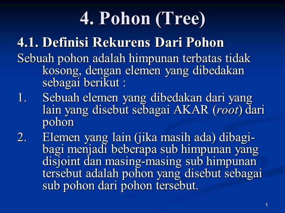 4. Pohon (Tree) 4.1. Definisi Rekurens Dari Pohon