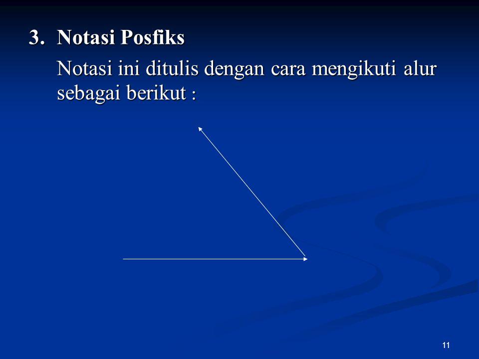 3. Notasi Posfiks Notasi ini ditulis dengan cara mengikuti alur sebagai berikut :