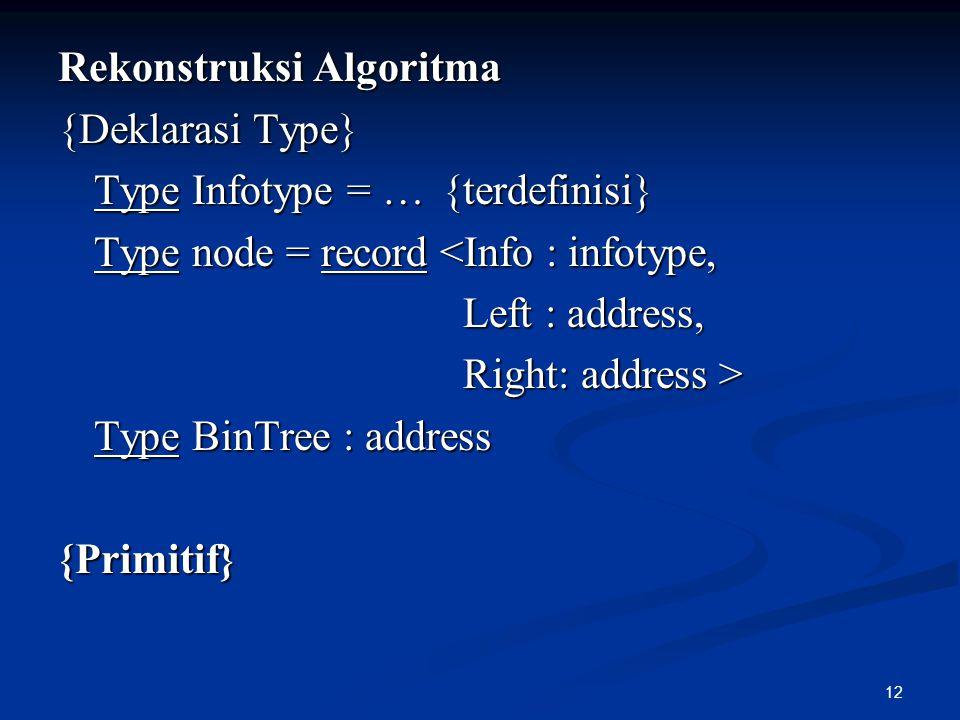 Rekonstruksi Algoritma