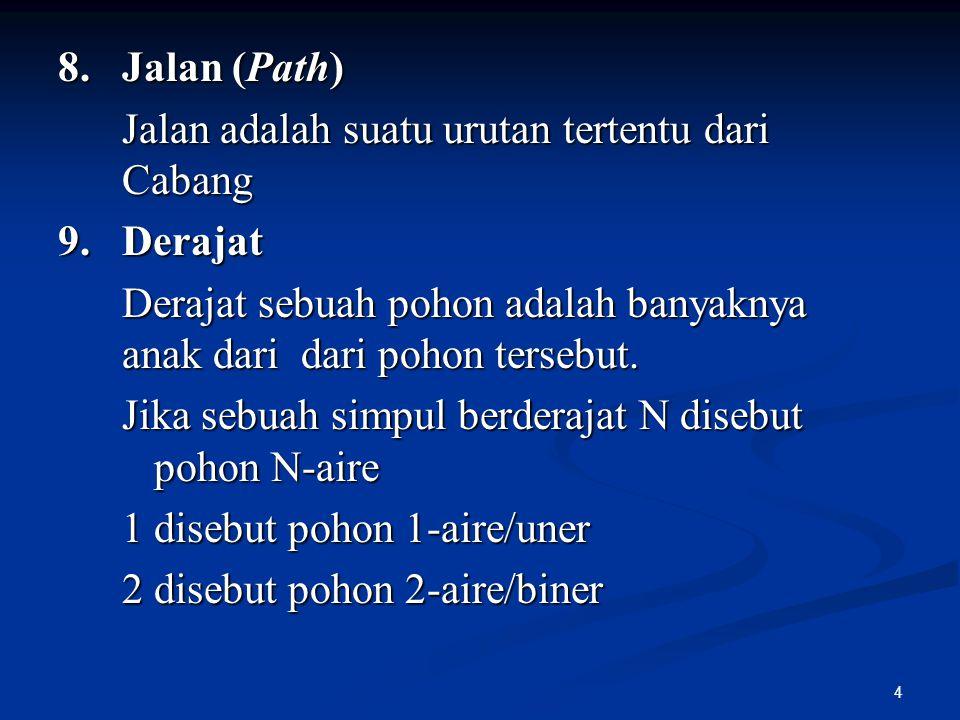 8. Jalan (Path) Jalan adalah suatu urutan tertentu dari Cabang. 9. Derajat. Derajat sebuah pohon adalah banyaknya anak dari dari pohon tersebut.