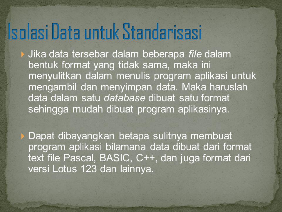 Isolasi Data untuk Standarisasi