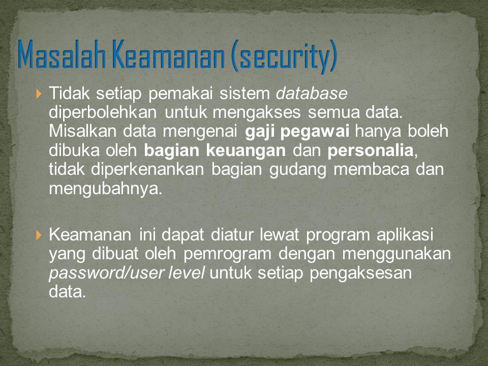 Masalah Keamanan (security)