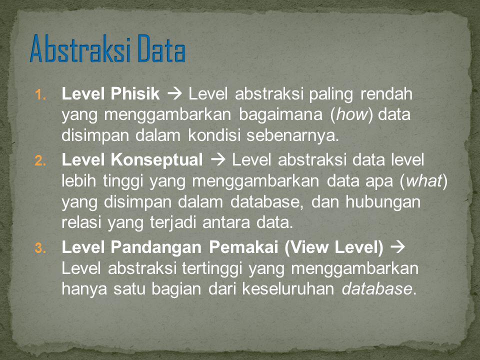 Abstraksi Data Level Phisik  Level abstraksi paling rendah yang menggambarkan bagaimana (how) data disimpan dalam kondisi sebenarnya.
