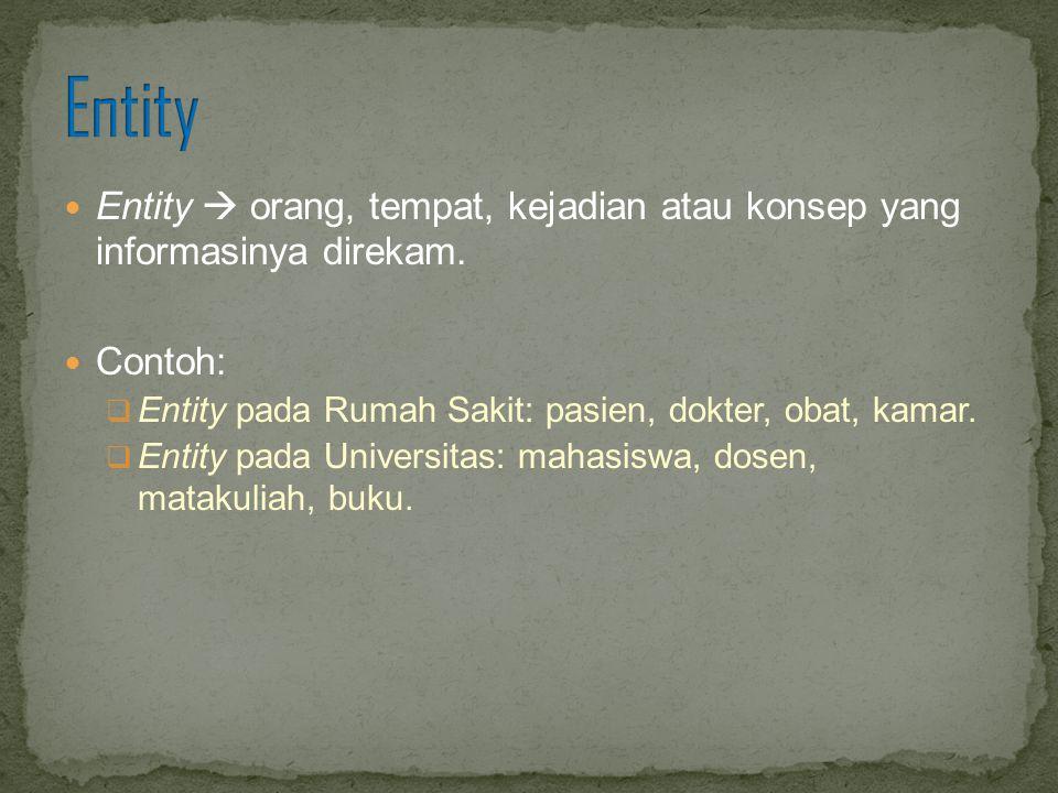 Entity Entity  orang, tempat, kejadian atau konsep yang informasinya direkam. Contoh: Entity pada Rumah Sakit: pasien, dokter, obat, kamar.