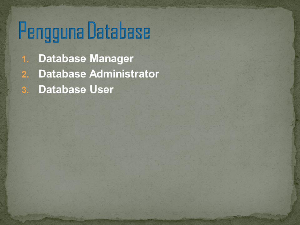 Pengguna Database Database Manager Database Administrator