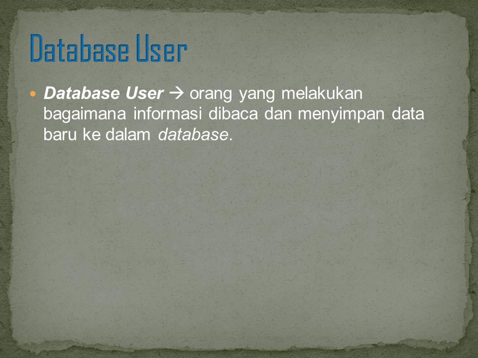 Database User Database User  orang yang melakukan bagaimana informasi dibaca dan menyimpan data baru ke dalam database.