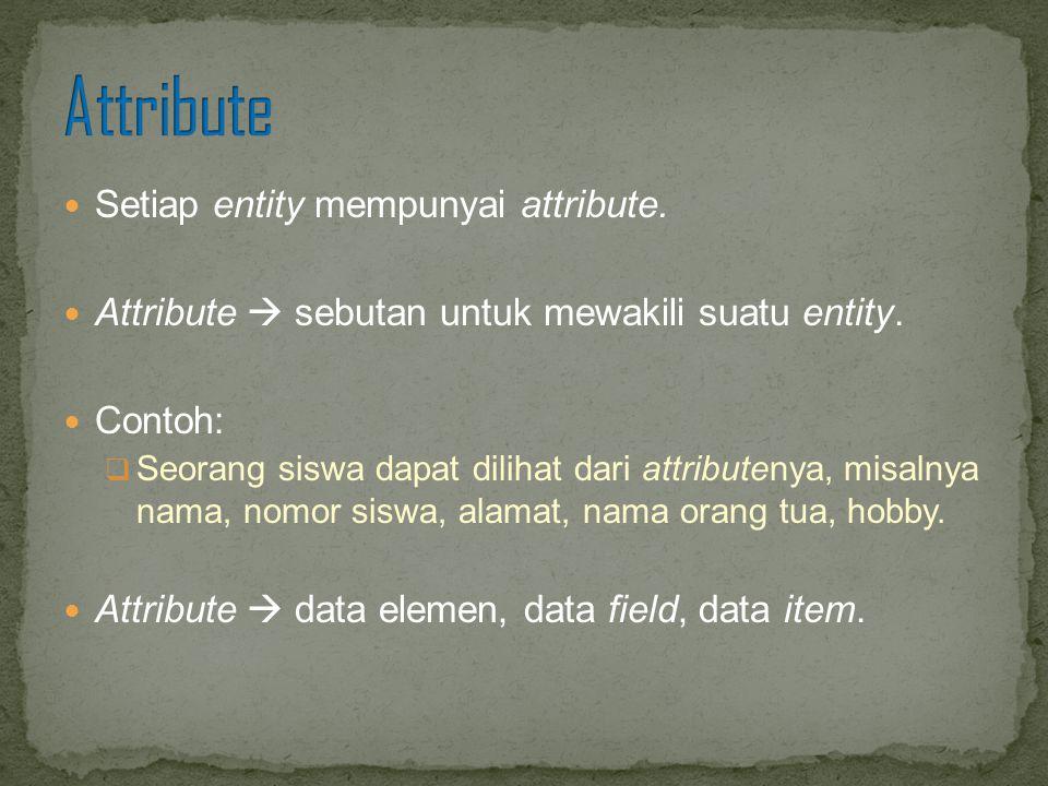 Attribute Setiap entity mempunyai attribute.