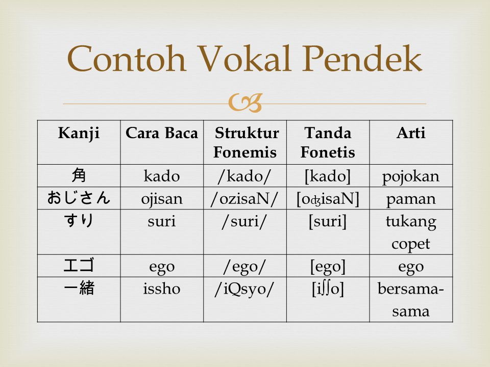 Contoh Vokal Pendek Kanji Cara Baca Struktur Fonemis Tanda Fonetis