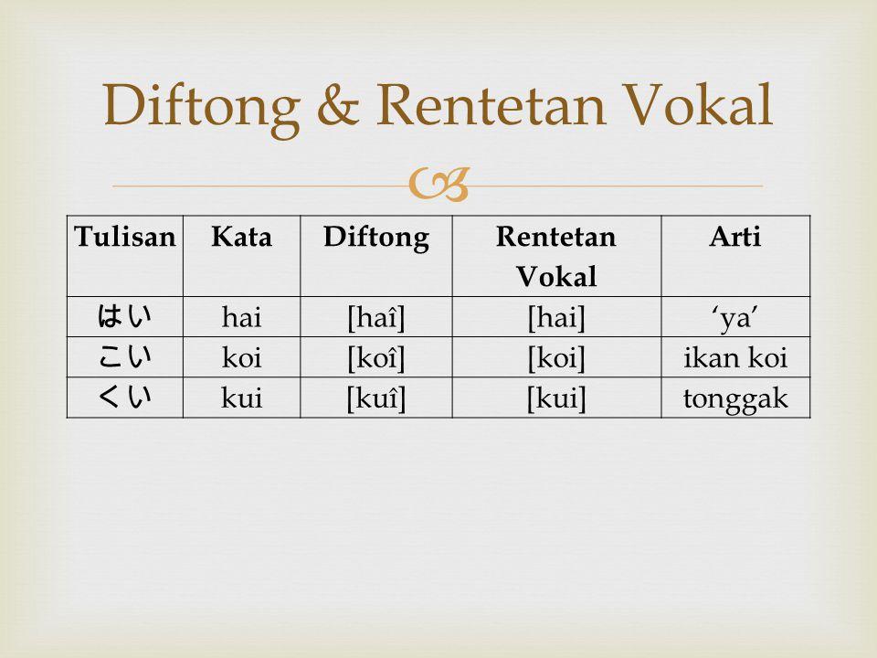 Diftong & Rentetan Vokal