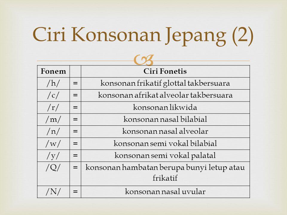 Ciri Konsonan Jepang (2)