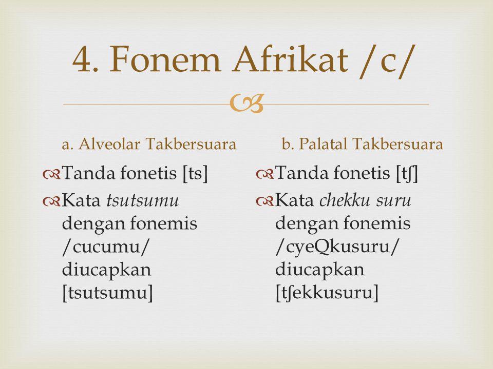 a. Alveolar Takbersuara
