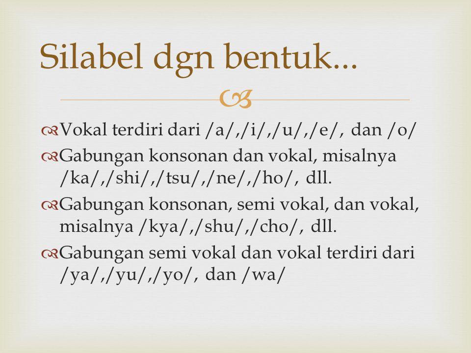 Silabel dgn bentuk... Vokal terdiri dari /a/,/i/,/u/,/e/, dan /o/