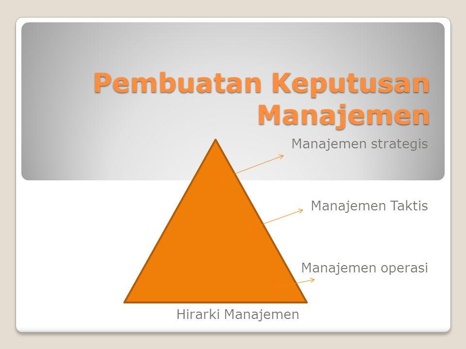 Pembuatan Keputusan Manajemen