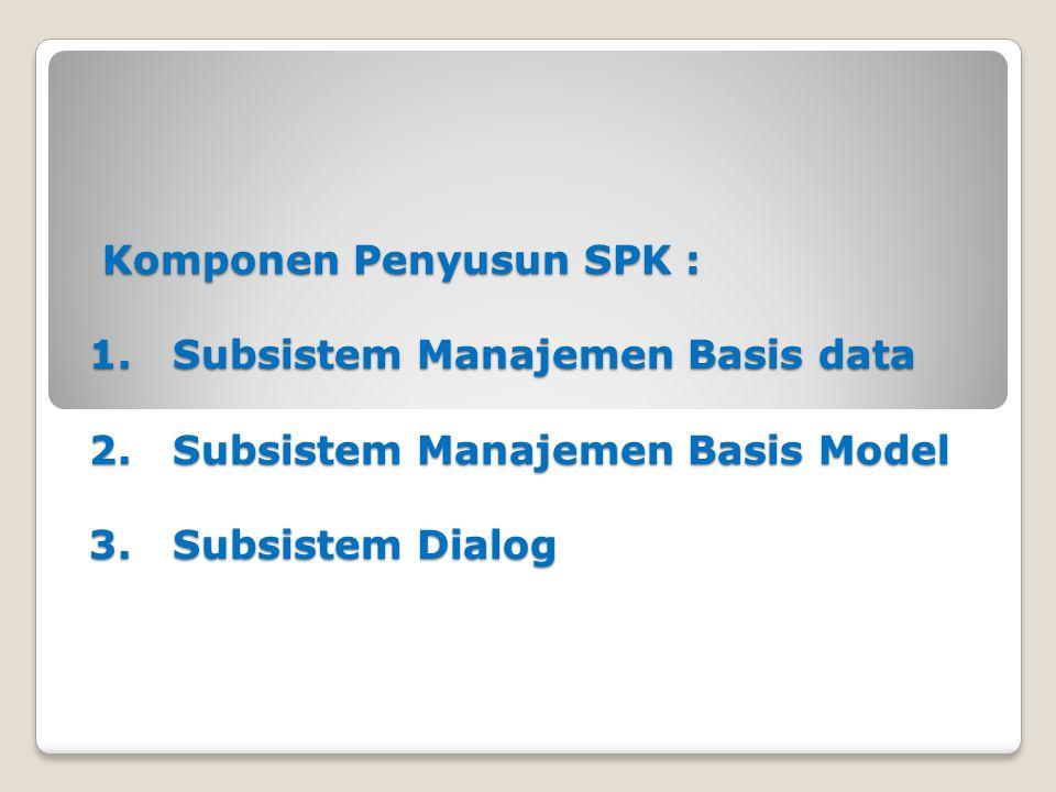 Komponen Penyusun SPK : 1. Subsistem Manajemen Basis data 2