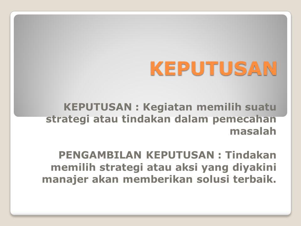 KEPUTUSAN KEPUTUSAN : Kegiatan memilih suatu strategi atau tindakan dalam pemecahan masalah.