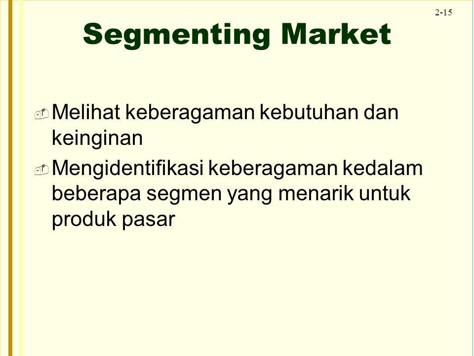 Segmenting Market Melihat keberagaman kebutuhan dan keinginan