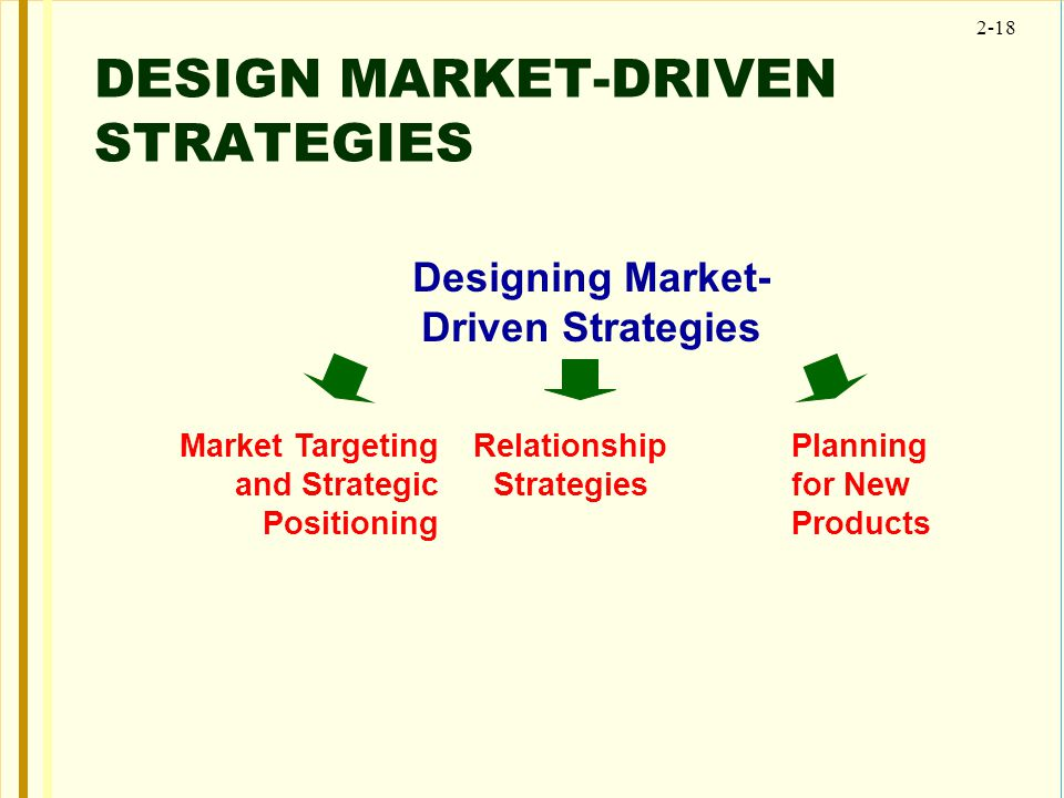 DESIGN MARKET-DRIVEN STRATEGIES