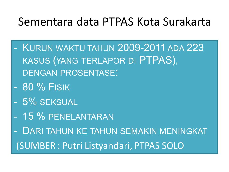 Sementara data PTPAS Kota Surakarta