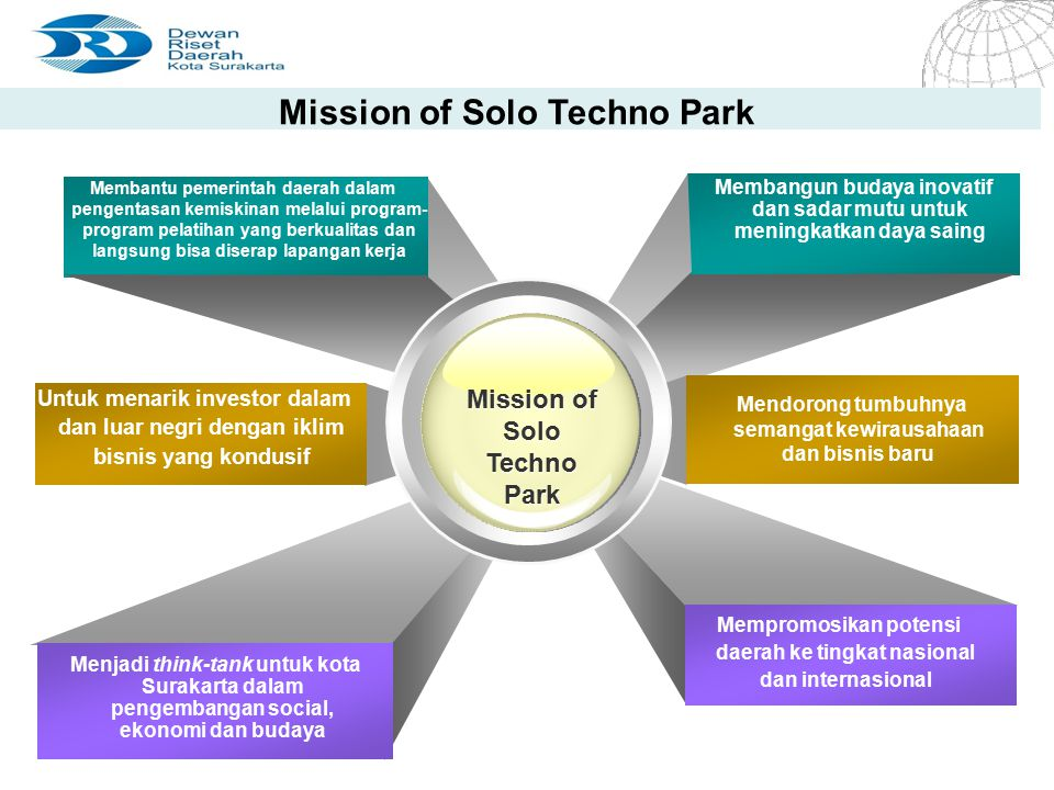 Mission of Solo Techno Park
