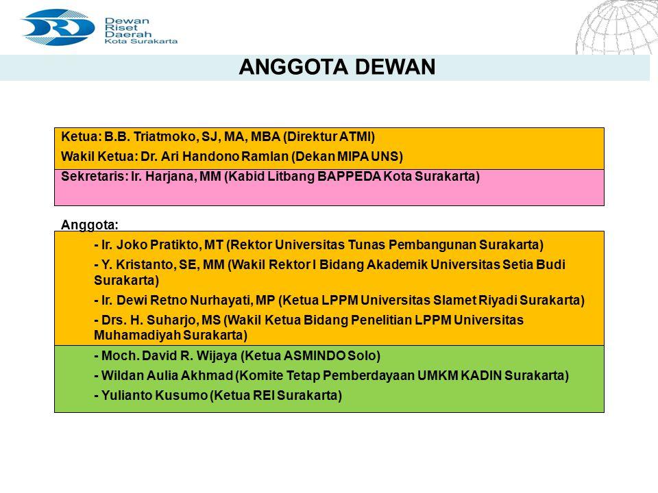 ANGGOTA DEWAN Ketua: B.B. Triatmoko, SJ, MA, MBA (Direktur ATMI)