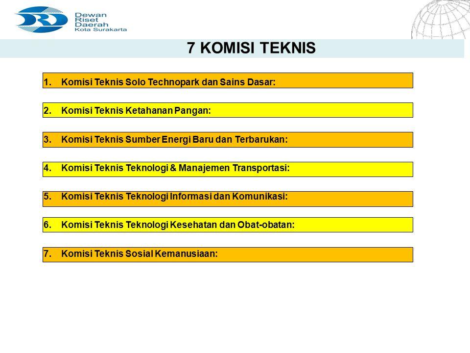 7 KOMISI TEKNIS Komisi Teknis Solo Technopark dan Sains Dasar: