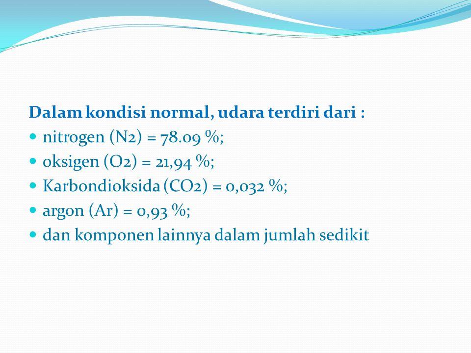 Dalam kondisi normal, udara terdiri dari :