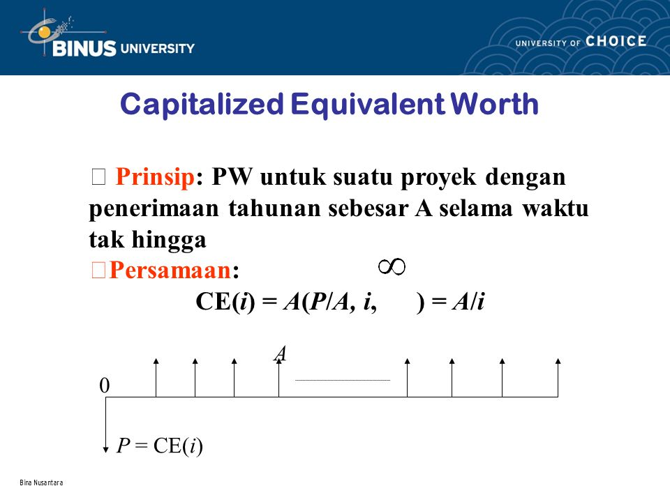 Capitalized Equivalent Worth