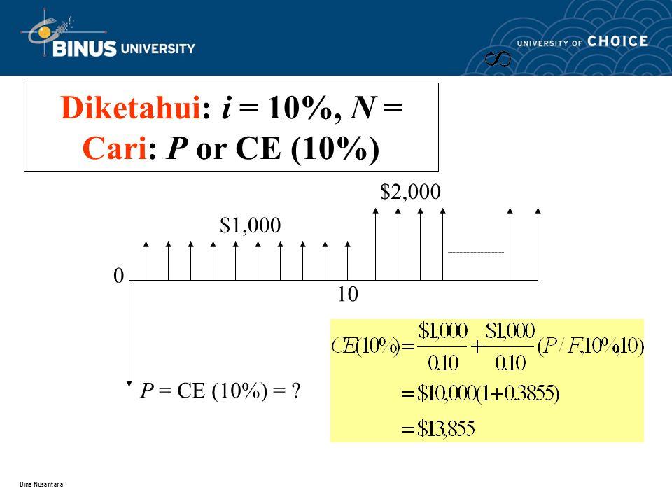 Diketahui: i = 10%, N = Cari: P or CE (10%)