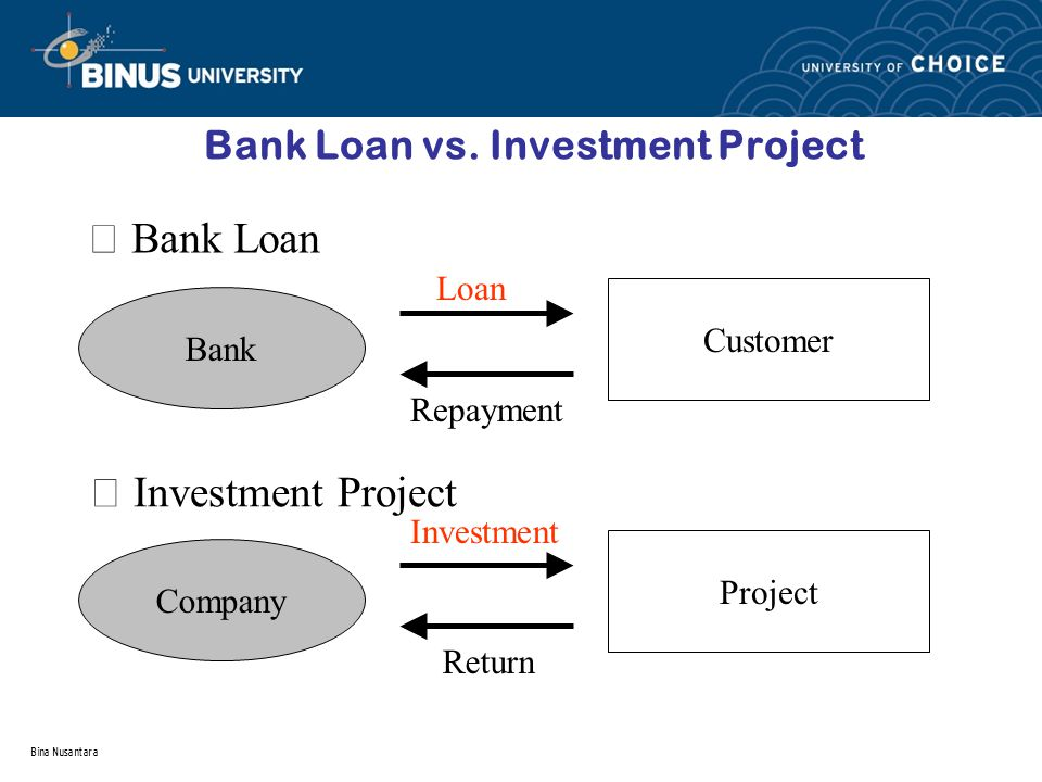 Bank Loan vs. Investment Project