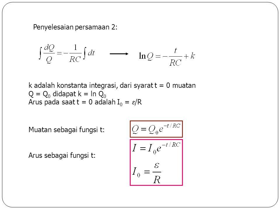 Penyelesaian persamaan 2: