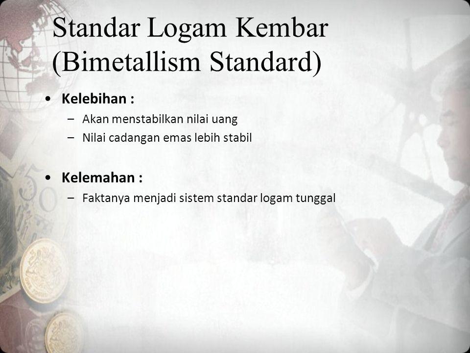 (Bimetallism Standard)