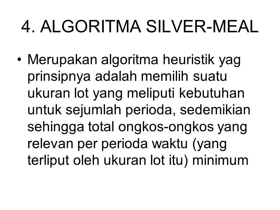 4. ALGORITMA SILVER-MEAL
