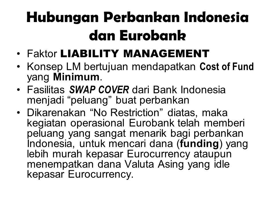 Hubungan Perbankan Indonesia dan Eurobank