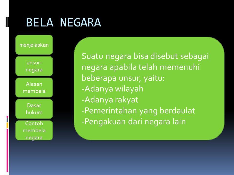 BELA NEGARA menjelaskan. Suatu negara bisa disebut sebagai negara apabila telah memenuhi beberapa unsur, yaitu: