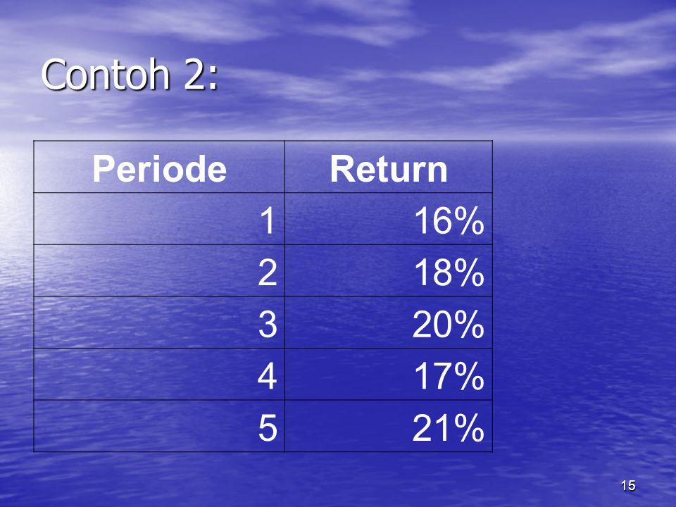 Contoh 2: Periode Return 1 16% 2 18% 3 20% 4 17% 5 21%