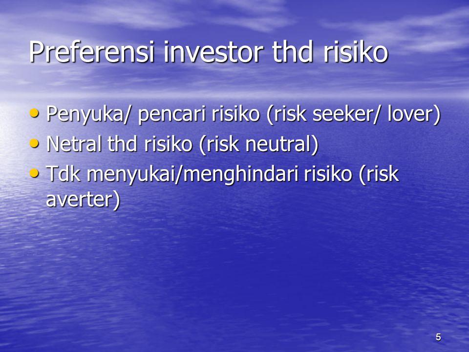 Preferensi investor thd risiko