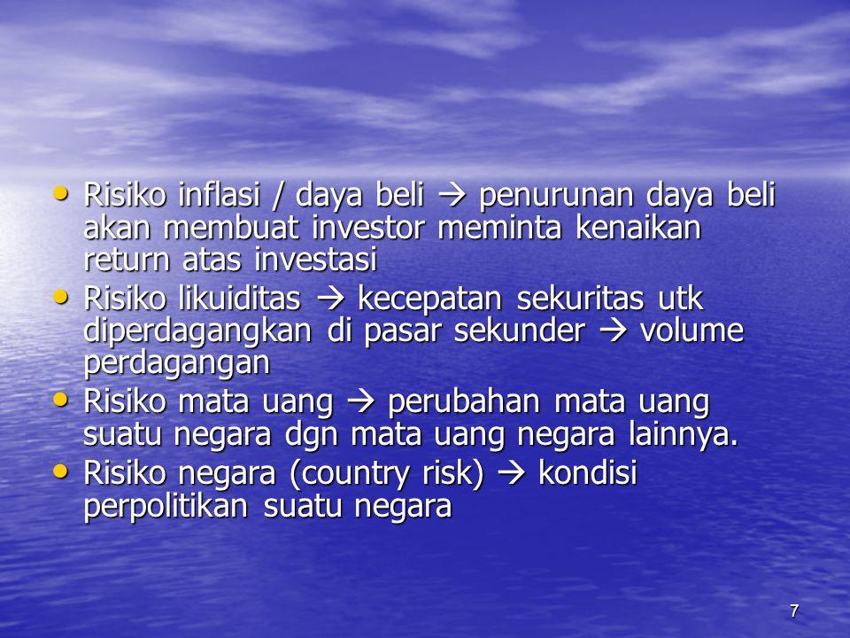 Risiko inflasi / daya beli  penurunan daya beli akan membuat investor meminta kenaikan return atas investasi