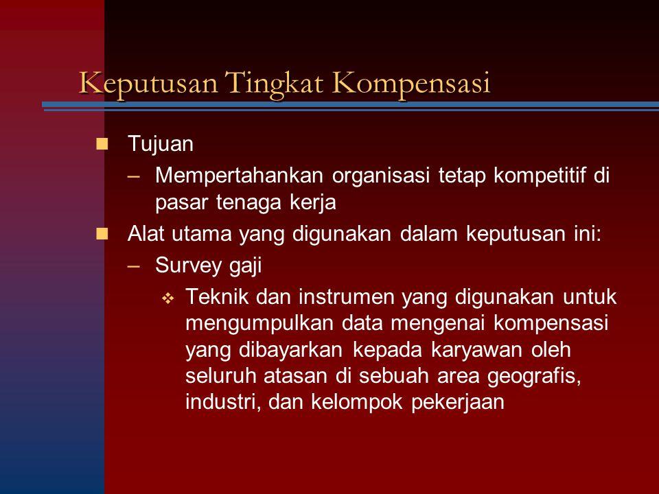 Keputusan Tingkat Kompensasi