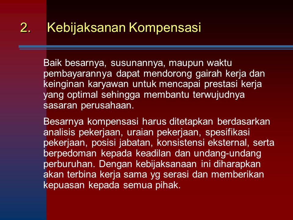 Kebijaksanan Kompensasi