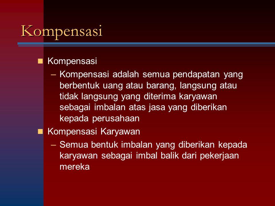 Kompensasi Kompensasi